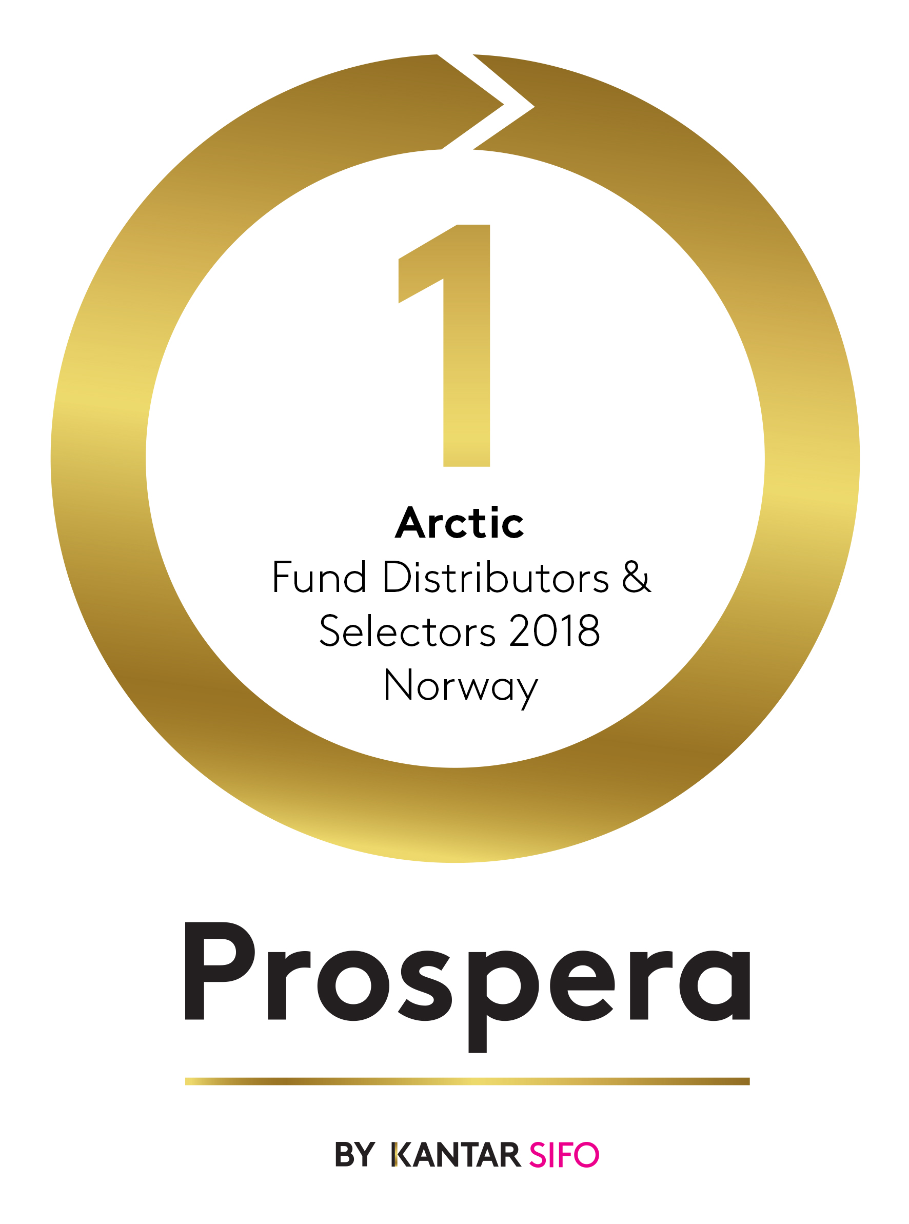 Voted #1 among Fund Distributors and Selectors in Norway